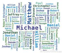 Mens.names