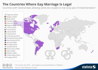 Statista.chartoftheday_countries_where_gay_marriage_is_legal